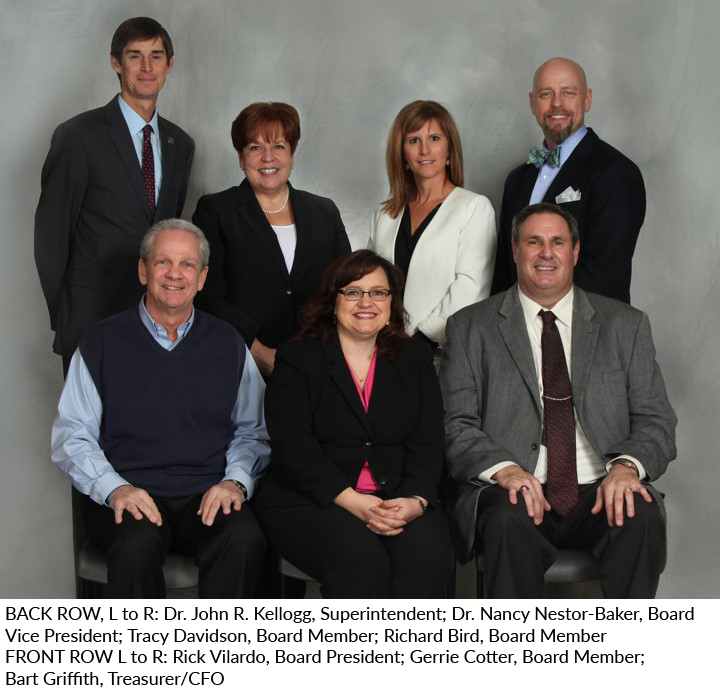 2017 Westerville City School District Board of Education Members